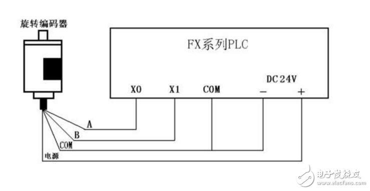 编码器与plc接线图