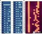 氢原子存储技术,存储密度相比提升超过700倍