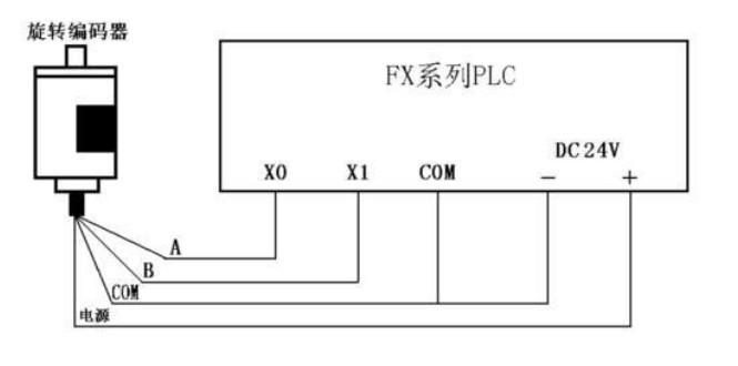 三菱plc编码器测速原理