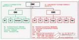 详解EMC和逆变器