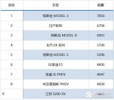 日韩动力电池企业入华,动力电池产业竞争更加激烈
