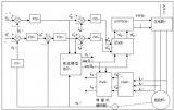 基于ASIPM、DSP和FPGA的鼠笼式三相异步电动机伺服系统设计