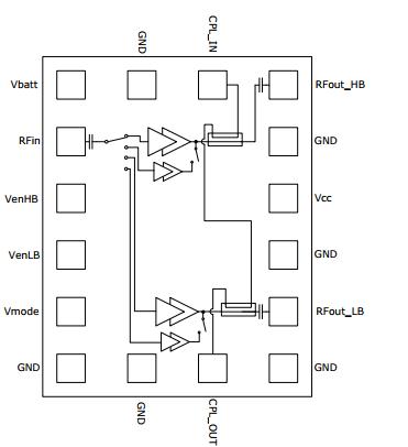 基于TQM7M6018下的  Dual-Broadband Power Amplifier Module