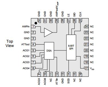 基于TQM8M9075下的0.05?–?4?GHz Digital Variable Gain Amplifier