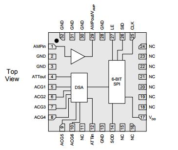 基于TQM8M9077下的0.05?–?4?GHz Digital Variable Gain Amplifier