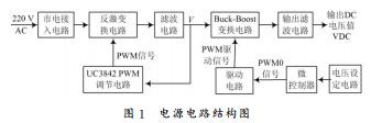 基于Buck_Boost电路的宽输出电压AC_DC电源设计