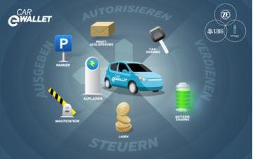 区块链与汽车融合,会发生什么重要的变化?