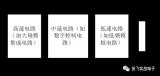 印制电路板的电磁兼容性设计规范