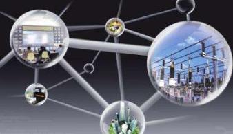 四层视角形成工业互联网完整的体系架构