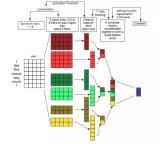 自然语言处理中的卷积神经网络的详细资料介绍和应用