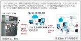 智能配電網監控系統通信網絡的組成及特點發展優勢