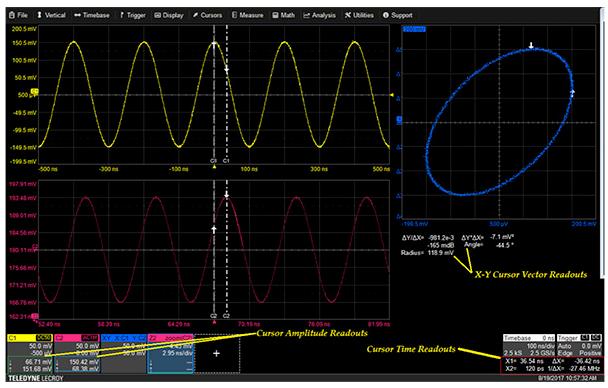 DSO的三种必备工具:屏幕格线、光标、测量参数