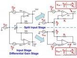 电子电路中噪声的产生?如何抑制?