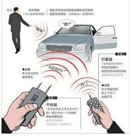 关于汽车干扰遥控器与汽车干扰解码器之间的区别联系以及工作原理详解