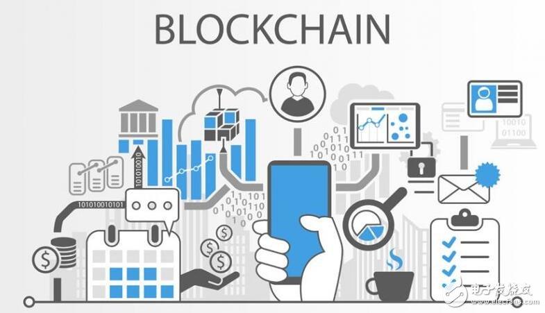 区块链将会推动哪些行业的繁荣