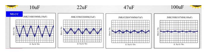 关于电容、电阻的基本认识及区别