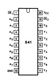74HC541中文资料 pdf
