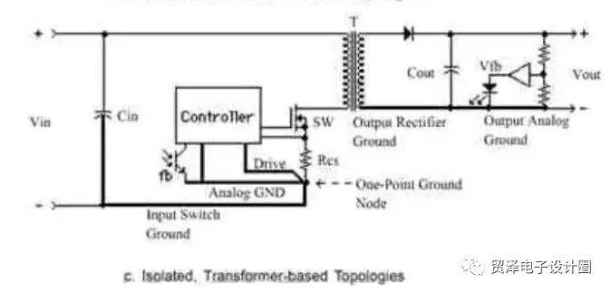 layout与PCB的29个关系