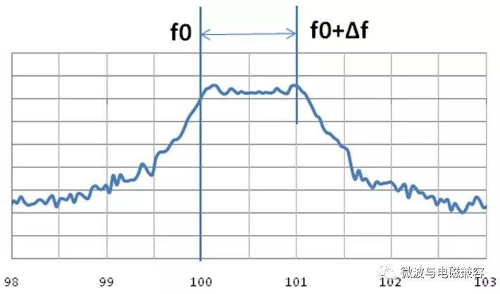 展频时钟发生器如何降低EMI?有哪些注意事项?