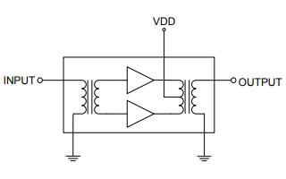 TAT8888用于CATV应用中的输出级放大的GaAs和GaN放大器详细资料概述