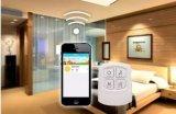 盘点应用于智能家居的十大系统