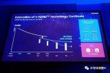 三星推出全球第一款32TB超大容量SSD