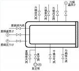 以80C196KB单片机为核心的控制系统灭菌器设...