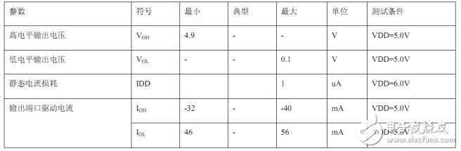 74hc138灌电流有多大?基于74hc138的4个输入8个输出的逻辑电路图设计