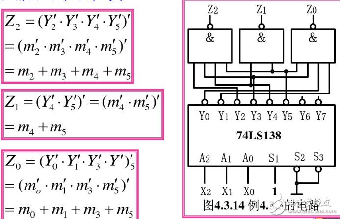 如何用74HC138译码器设计一个全加器? 详解74HC138设计全加器电路