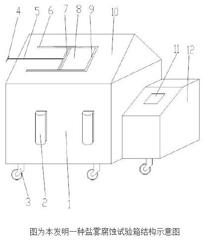 【新专利介绍】一种盐雾腐蚀试验箱