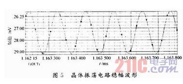 石英晶体振荡器仿真电路设计