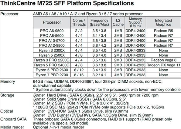 联想列出Ryzen 3 2300X和Ryzen 5 2500X两款处理器的规格清单