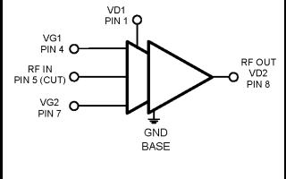 RFHA1021U GaN宽频带脉冲功率放大器的详细数据手册免费下载