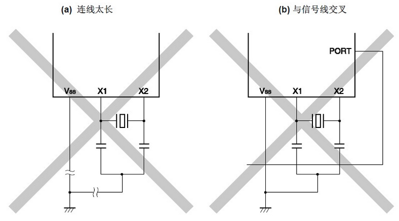 时钟晶体振荡器作用是什么 时钟晶体振荡器种类