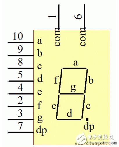 74hc138控制共阳数码管 74hc138驱动共阳数码管显示详解