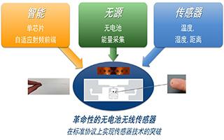 智能无源无线传感器一站式解决方案解决物联网感测设计挑战
