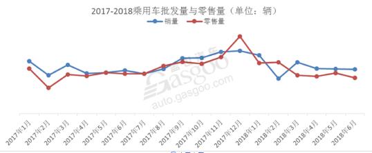 国内乘用车市场年中总结与展望:市场进入零和博弈,车企竞争格局重塑