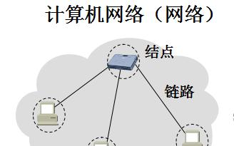 计算机网络课件PPT电子教材免费下载