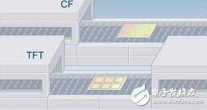 智能终端初步形成1+1+N推进架构,华锐光电计划9月份5代液晶显示器项目正式施工