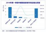 IDC中国智能家居设备市场季度跟踪报告