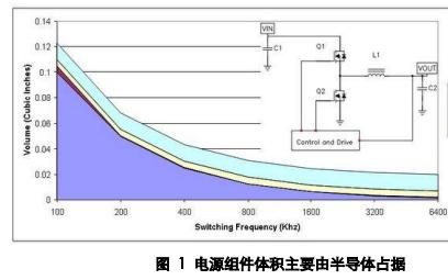 TI50个实用电源设计经验的详细中文资料免费下载