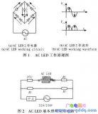 以单片机控制系统为核心的LED智能照明系设计