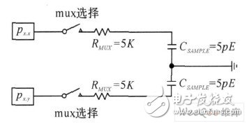以C8051F340单片机为核心的USB数据采集系统设计