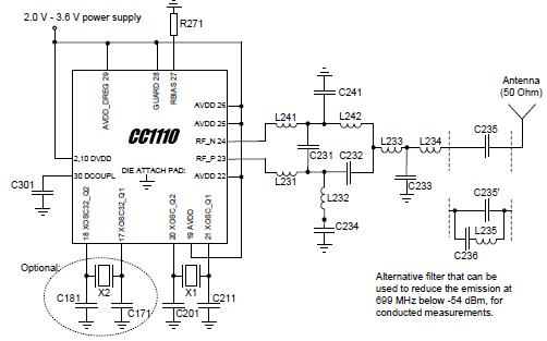 C1110FX和C1111FX低功耗片上系统(SOC)设计的低功耗无线应用概述