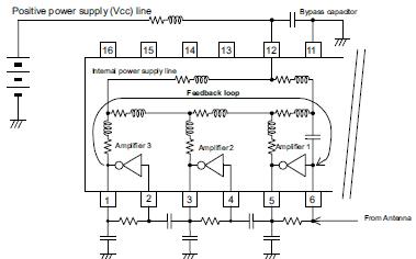 Ri-RFM—06A基于CMOS技术的RF模块IC的详细资料免费下载