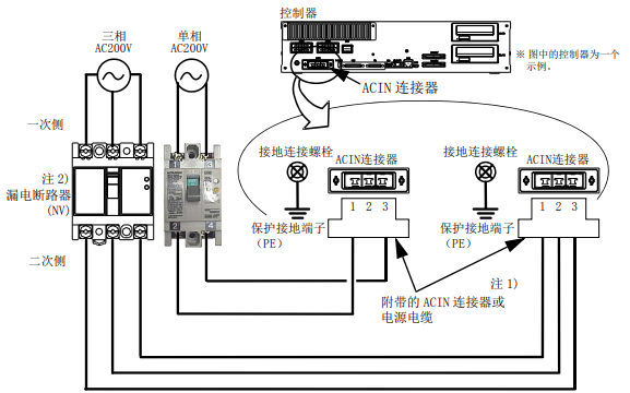 CR750和CR751,CR760系列控制器的详细使用说明书免费下载
