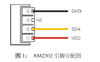 AM2302温湿度复合传感器的详细中文资料免费下载
