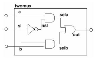 数字集成电路设计Verilog的详细资料介绍免费下载