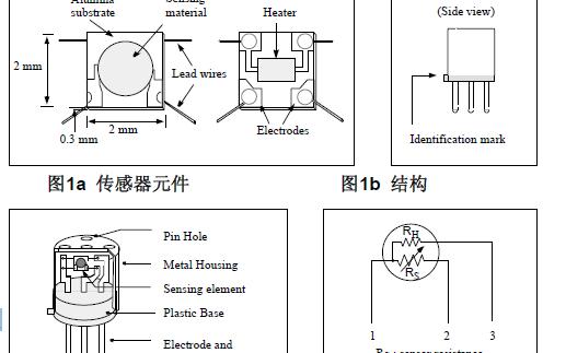 QS-01气体传感器的详细资料合集免费下载