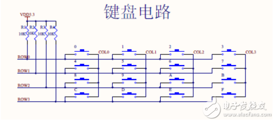 FPGA学习系列:26. 矩阵键盘的设计